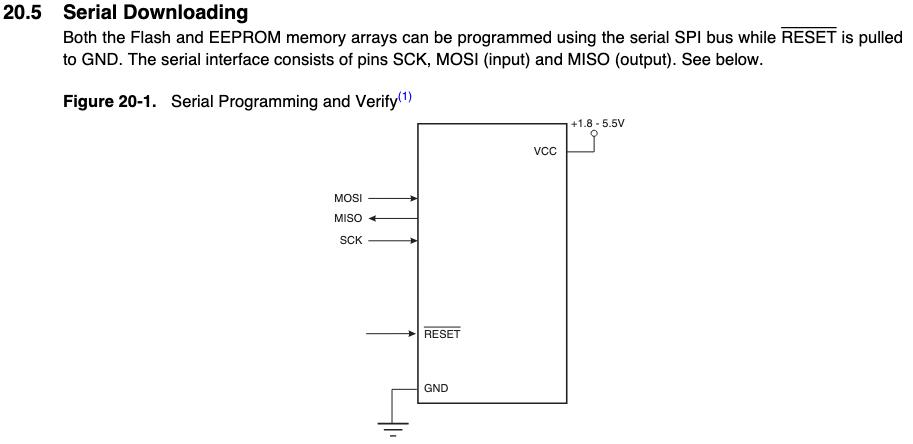 avr-memory
