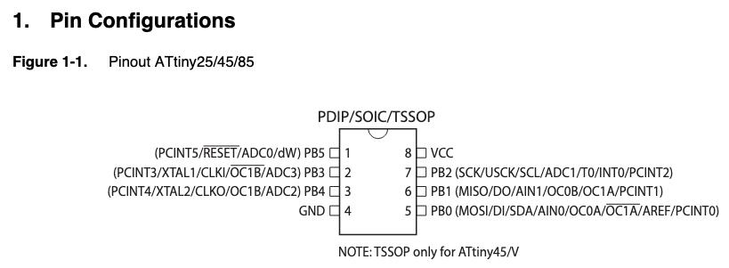 ATtiny25/45/85のピン配置